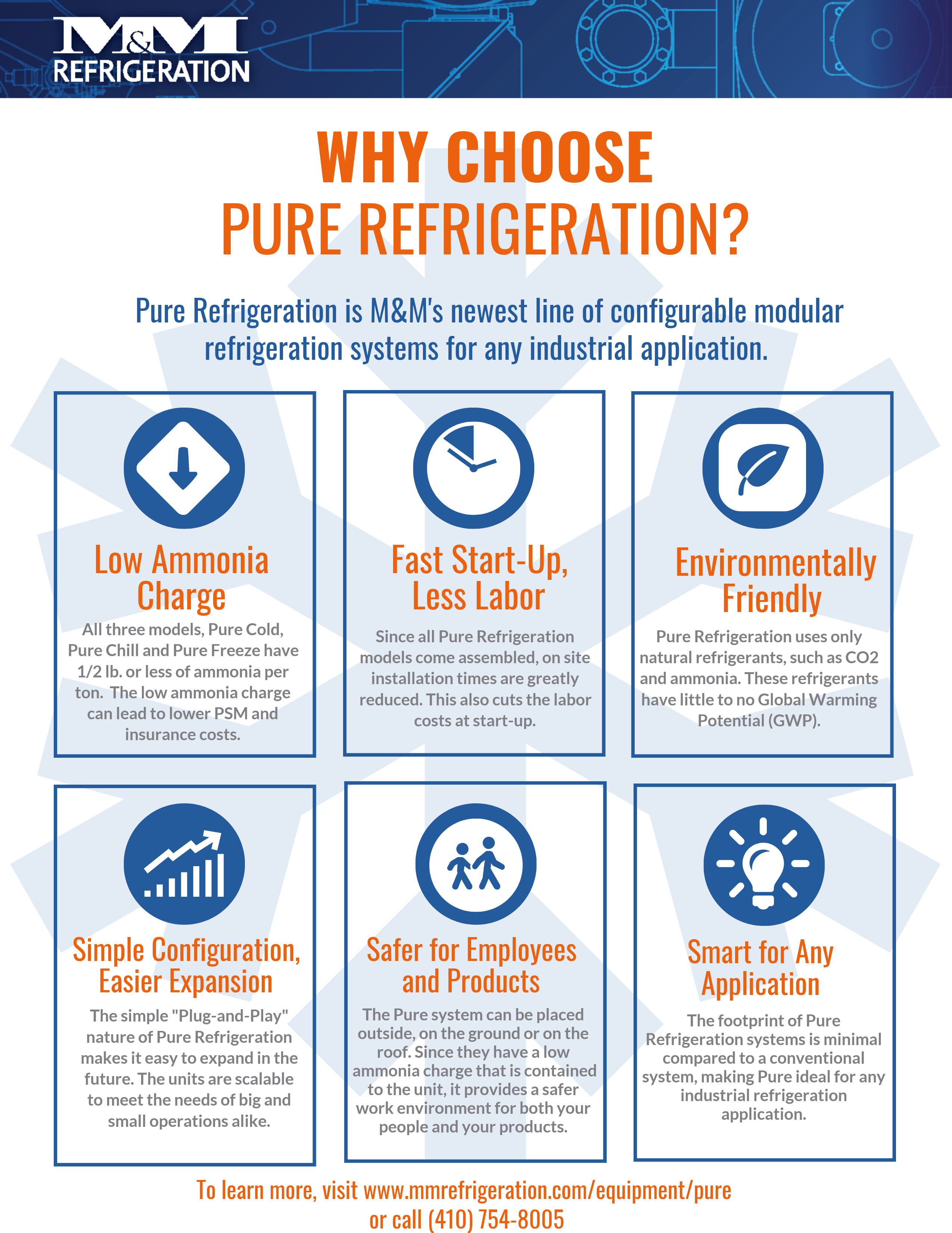 Infographic: Why Choose Pure Refrigeration? - M&M Refrigeration